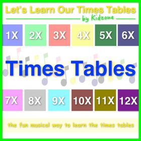 Let's Learn Our Times Tables (Digital Album)
